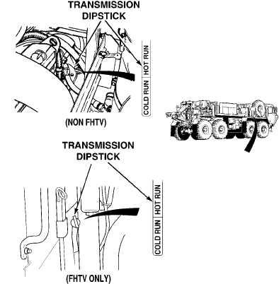 transmission dipstick location oil pump location wiring