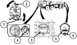 truck driving lights truck air filter wiring diagram