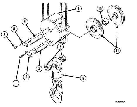 Crane Hook Block Diagram