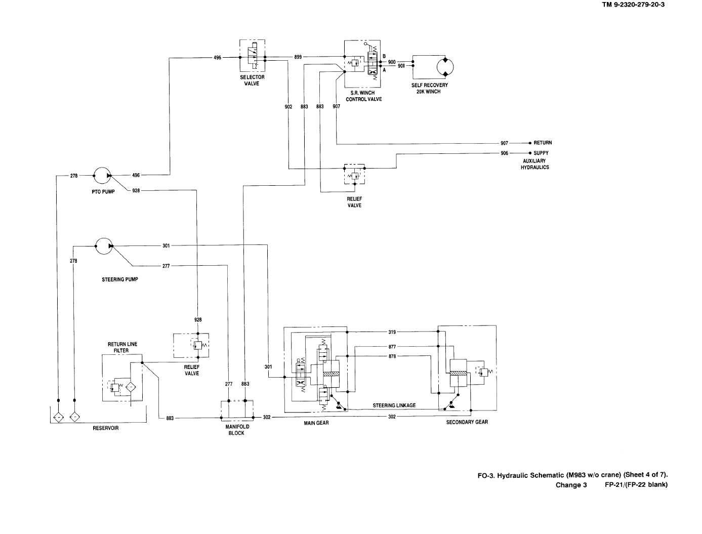 HYDRAULIC SCHEMATIC (M983 w/o crane) (SHEET 4 OF 7)