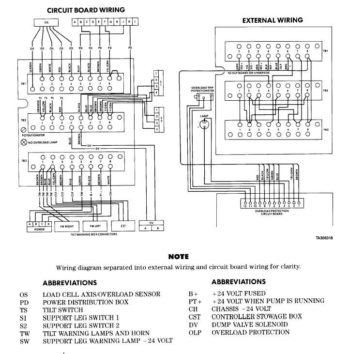 diagram of electrical distribution panel wiring