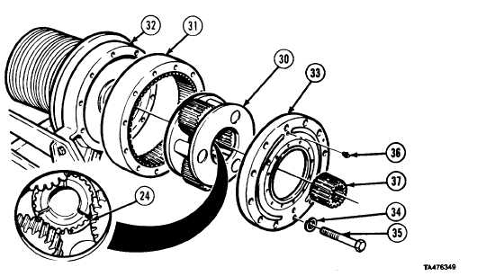 Winch Maintenance Instructions Cont