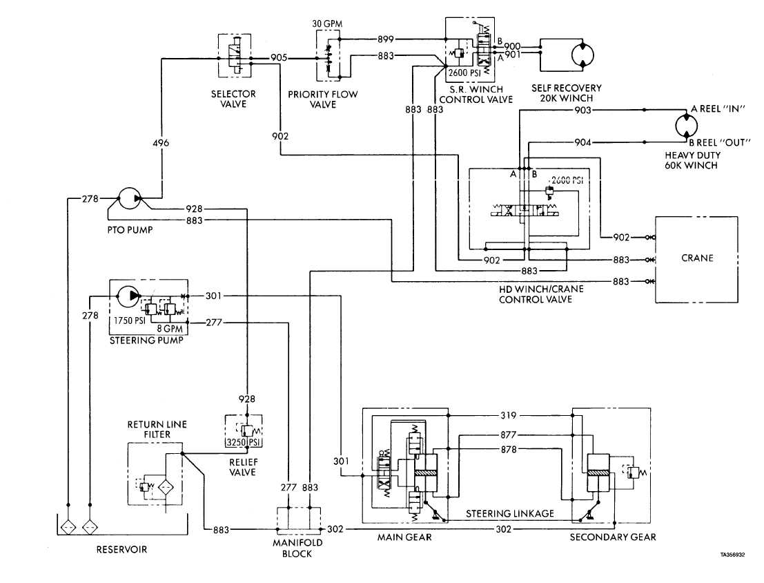 3 ton hoist wiring diagram  | 726 x 796