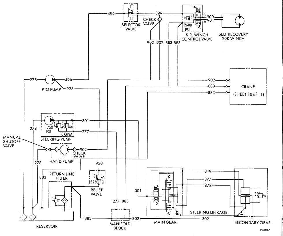Crane Hydraulic Schematic Diagram Data Wiring Circuit Standard Symbols Drawing Of
