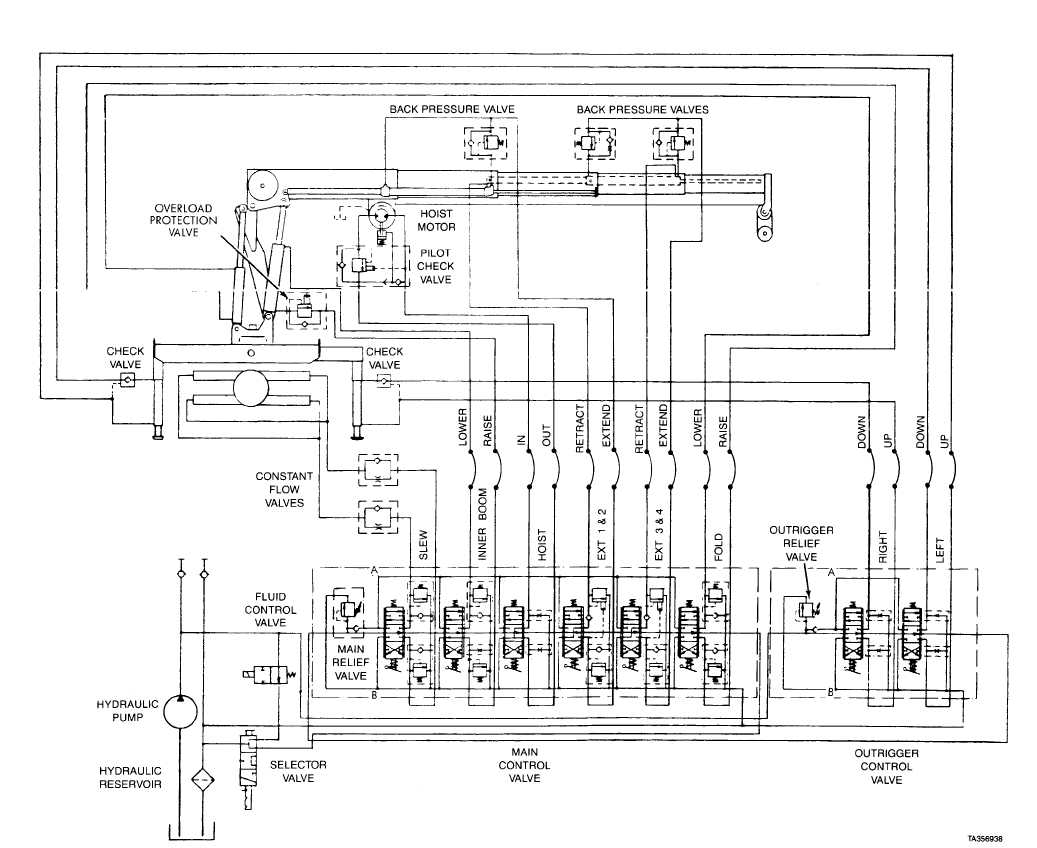 TM 9 2320 279 34 3 735 on electrical diagram of crane