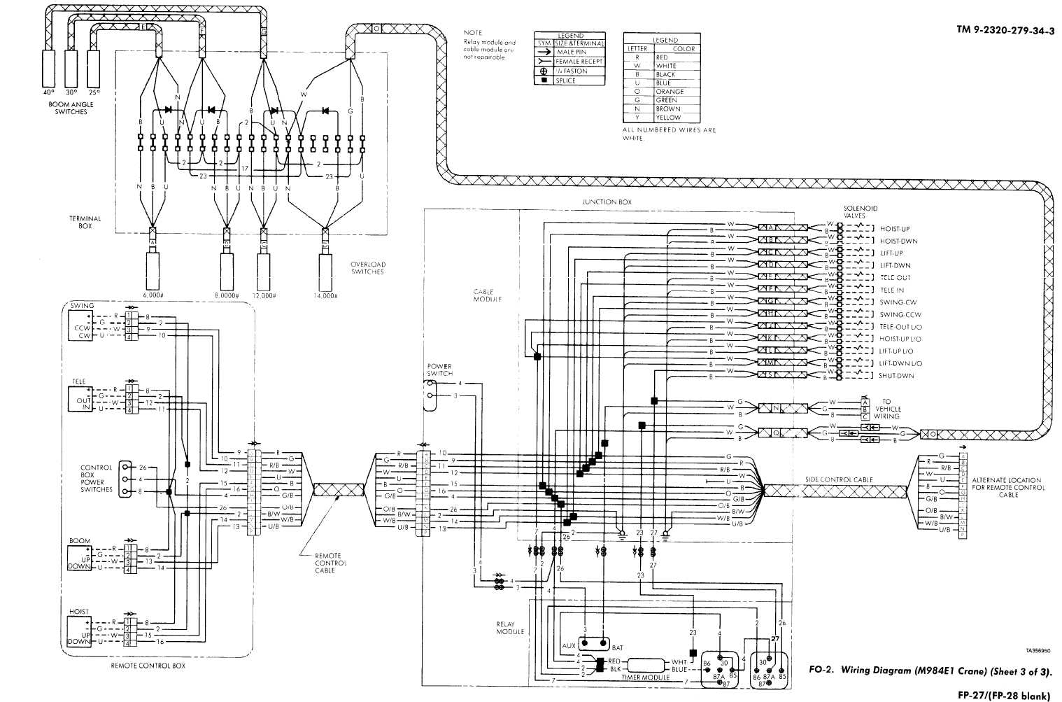 crane wiring diagram detailed schematics diagram rh antonartgallery com  Bridge Crane Diagram Crane Components Diagram