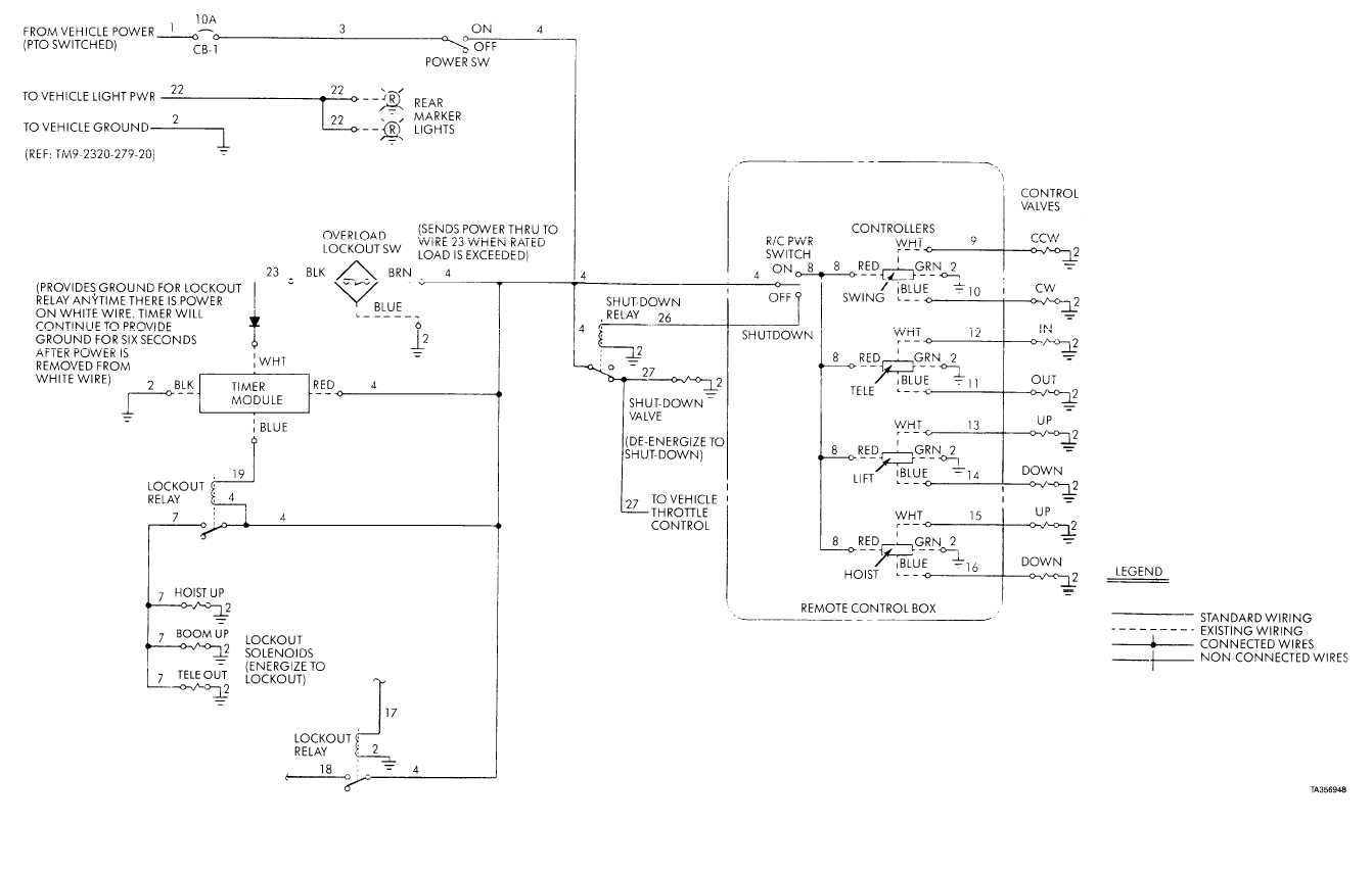 Fo 3 Electrical Schematic M985 Crane Sheet 1 Of 4 Wiring Diagram For Lockout Relay